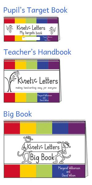 Kinetic Letters book range