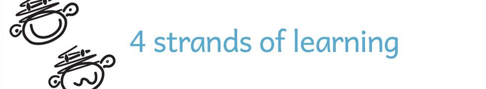 KL_2014-4strands-slide